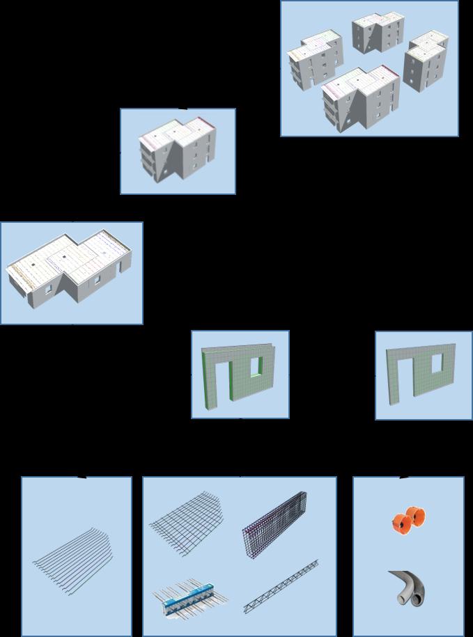 Modellbasierter Datenaustausch